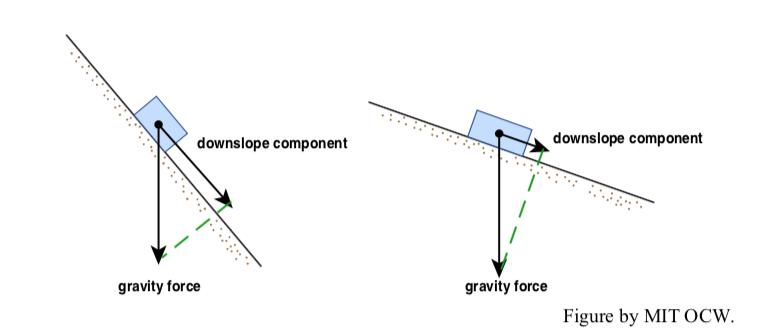 Figure 1-19.png