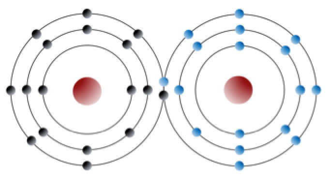 two-chlorine-atoms.png